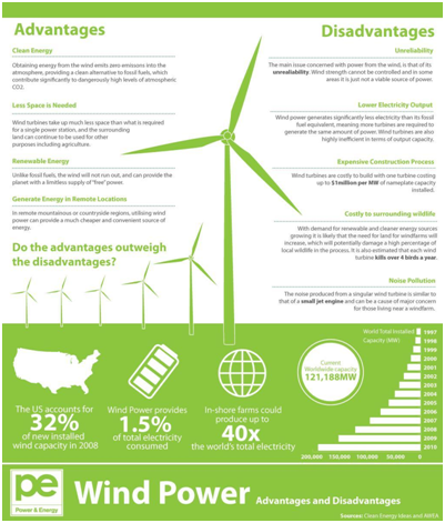 ads_disadv_wind_farm